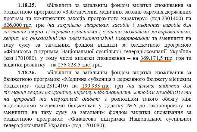 Верховная рада урезала дотацию общественного вещателя на 800 млн гривен в 2019
