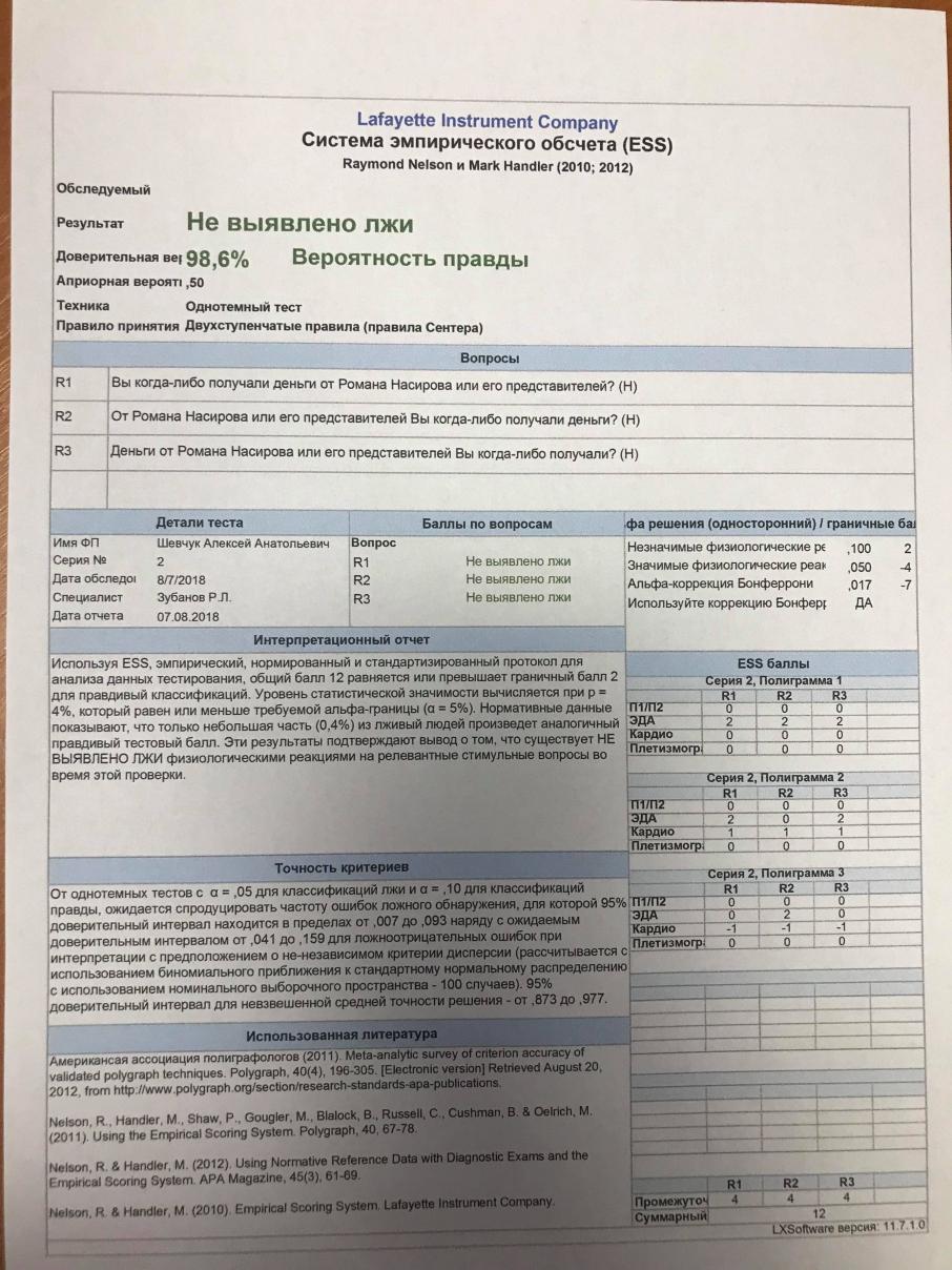Киевский журналист доказал свою правоту на детекторе лжи