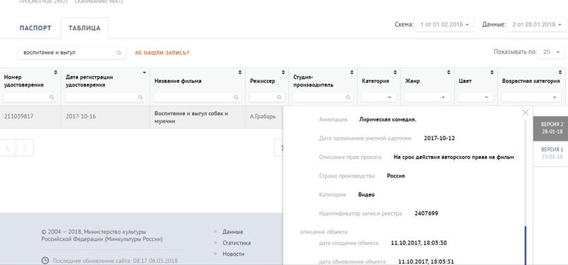 Київ без локацій та заміна номерних знаків автівок: як російські серіали потрапляють на наші екрани