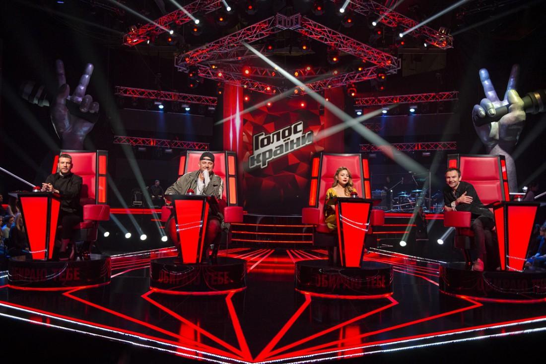 Голосование: лучшее телешоу независимой Украины