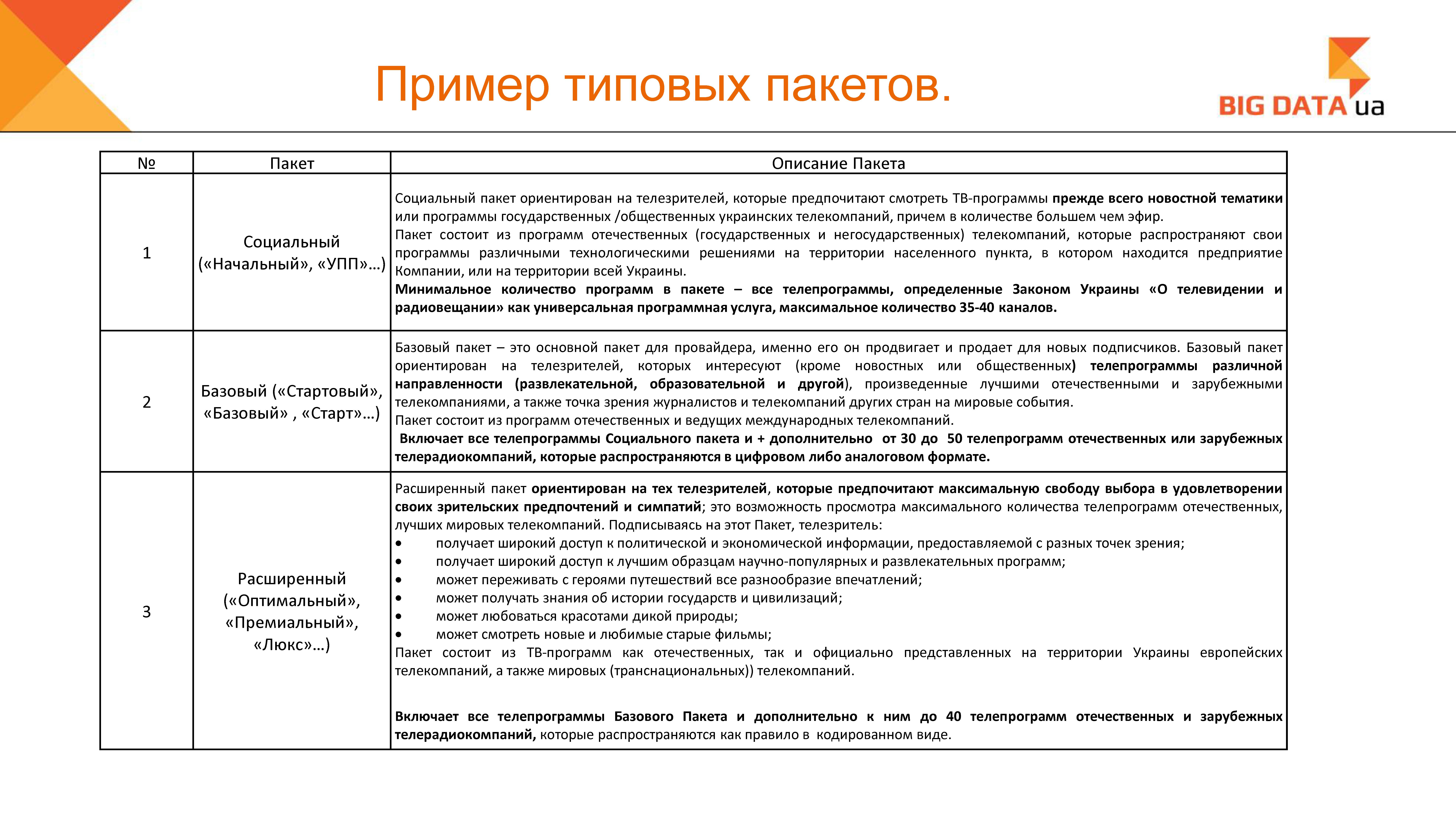 Как провайдерам платного ТВ научиться правильно пакетировать телеканалы, - Сергей Бойко